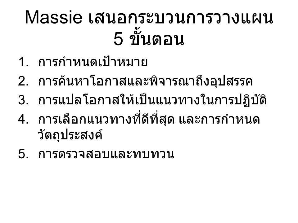Massie เสนอกระบวนการวางแผน 5 ขั้นตอน