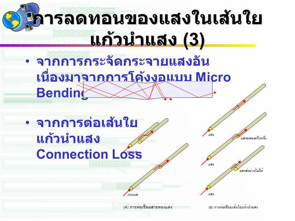 การลดทอนของแสงในเส้นใยแก้วนำแสง (3)