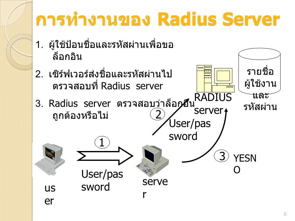 การทำงานของ Radius Server