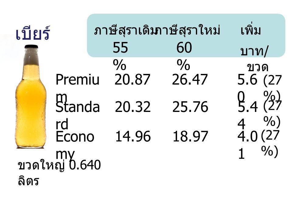เบียร์ 55% 60% Premium 20.87 26.47 5.60 Standard 20.32 25.76 5.44