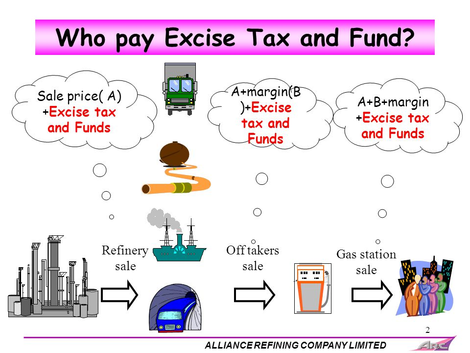 Who pay Excise Tax and Fund