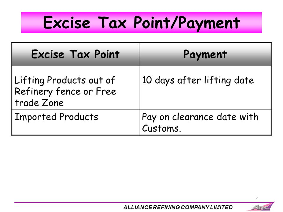 Excise Tax Point/Payment