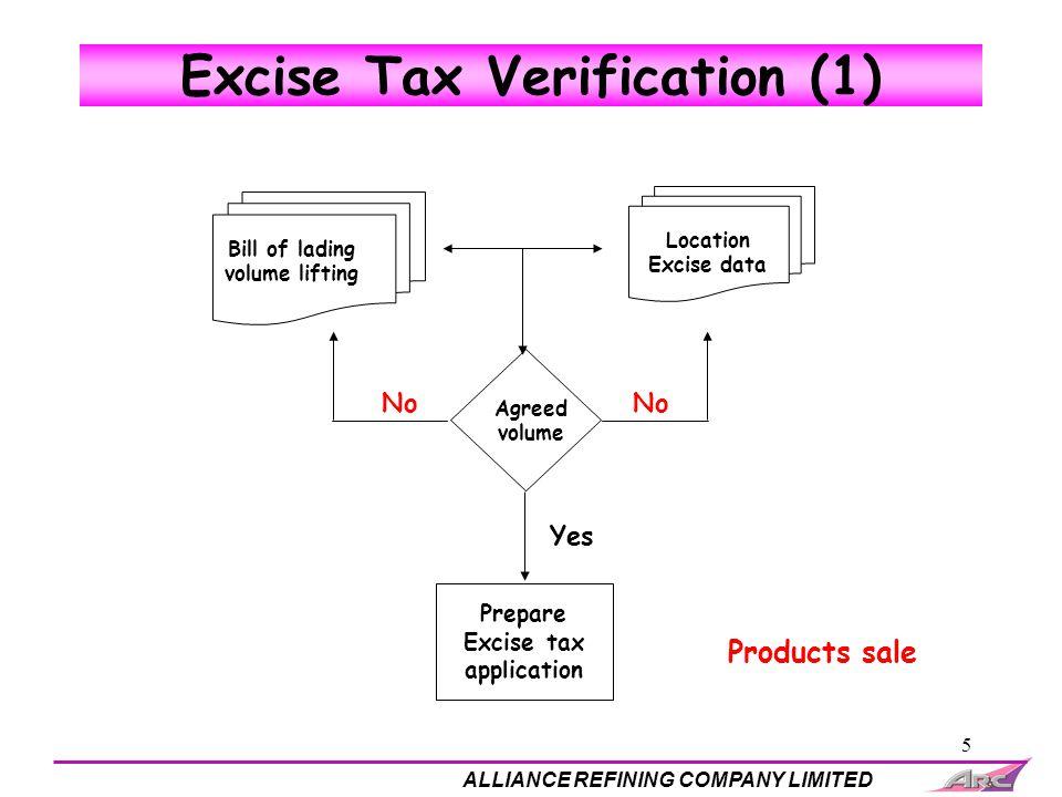 Excise Tax Verification (1)