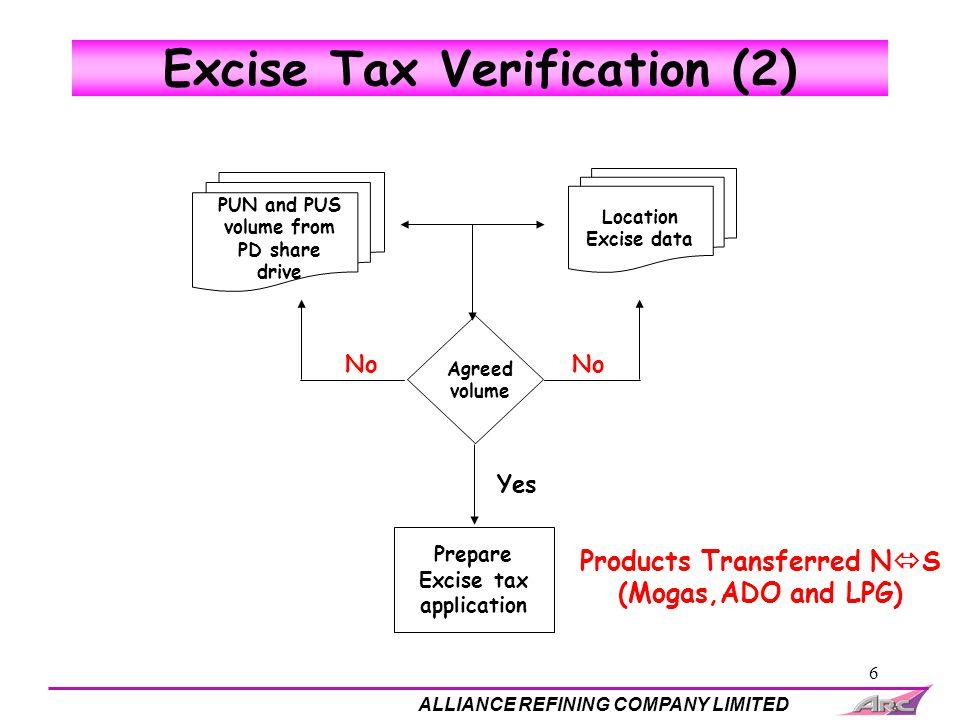 Excise Tax Verification (2)
