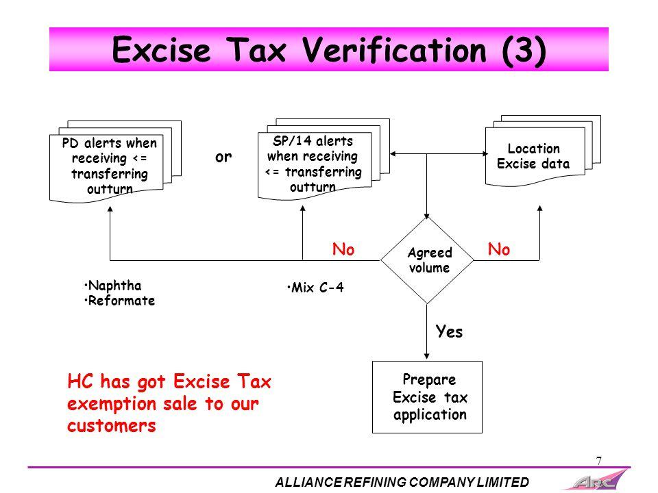 Excise Tax Verification (3)