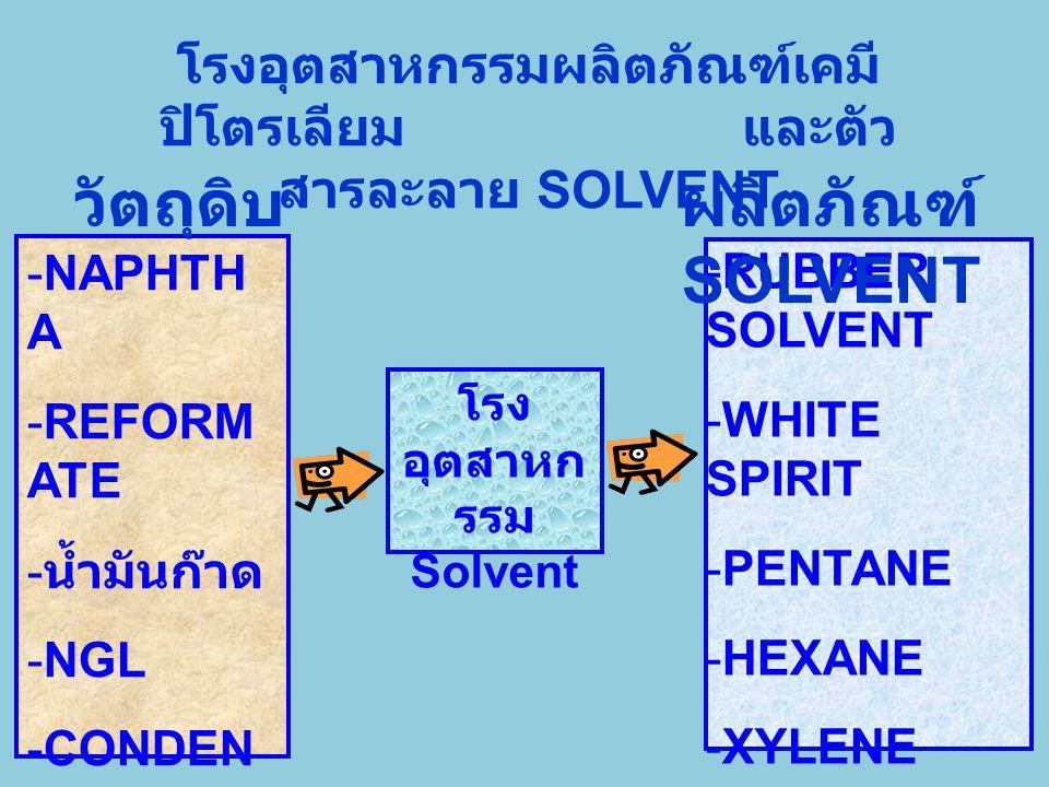 วัตถุดิบ ผลิตภัณฑ์ SOLVENT