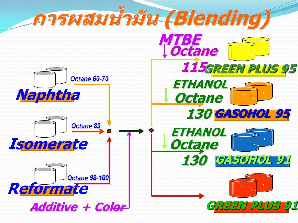 การผสมน้ำมัน (Blending)