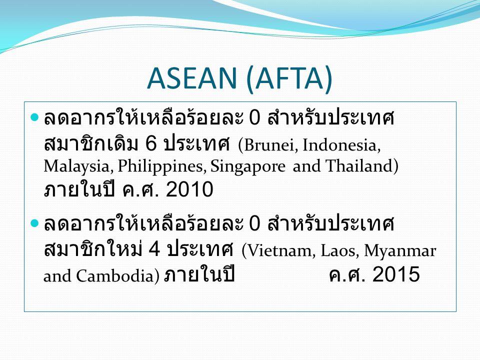 ASEAN (AFTA)