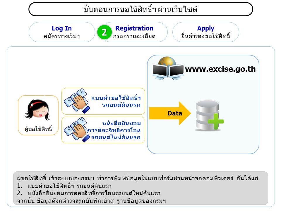 2 ขั้นตอนการขอใช้สิทธิ์ฯ ผ่านเว็บไซต์ www.excise.go.th Log In