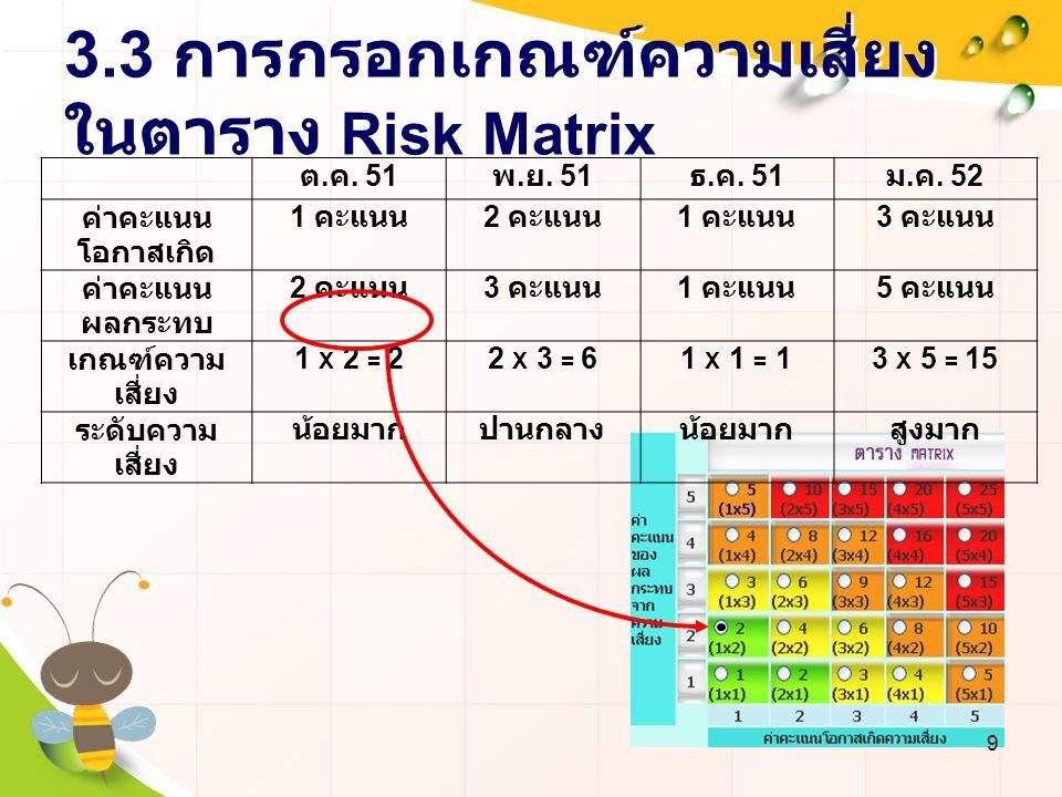 3.3 การกรอกเกณฑ์ความเสี่ยงในตาราง Risk Matrix