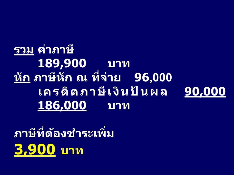 รวม ค่าภาษี 189,900 บาท หัก ภาษีหัก ณ ที่จ่าย 96,000. เครดิตภาษีเงินปันผล 90,000 186,000 บาท.