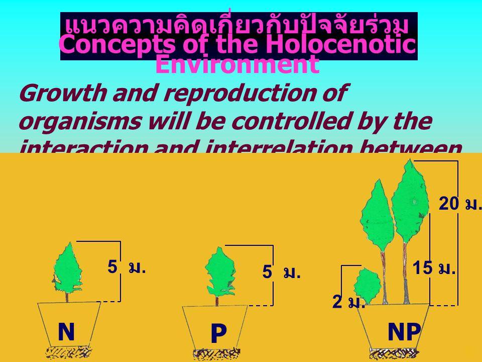 แนวความคิดเกี่ยวกับปัจจัยร่วม Concepts of the Holocenotic Environment