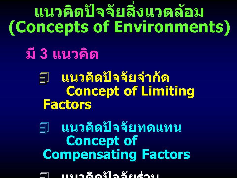 แนวคิดปัจจัยสิ่งแวดล้อม (Concepts of Environments)
