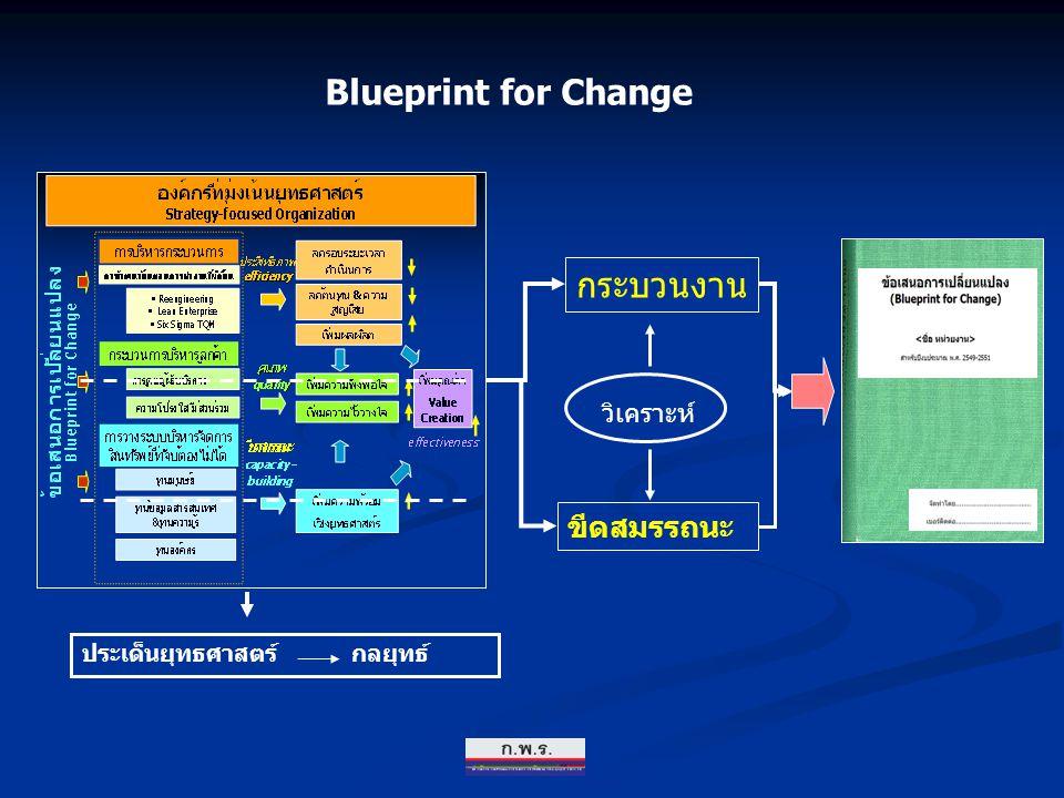 Blueprint for Change กระบวนงาน ขีดสมรรถนะ วิเคราะห์