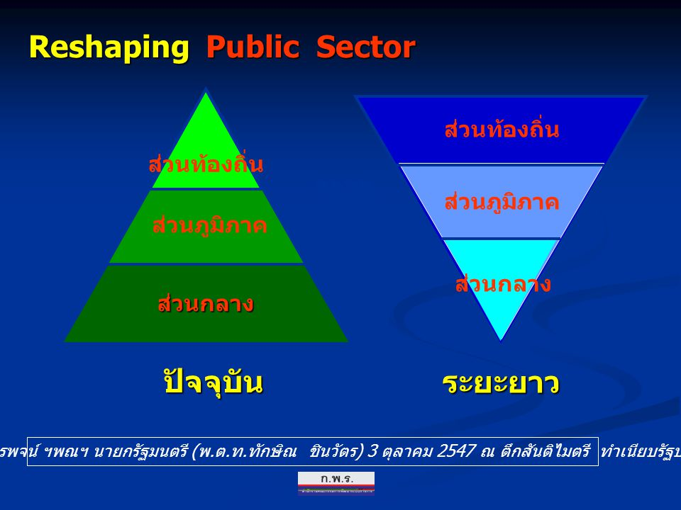 Reshaping Public Sector