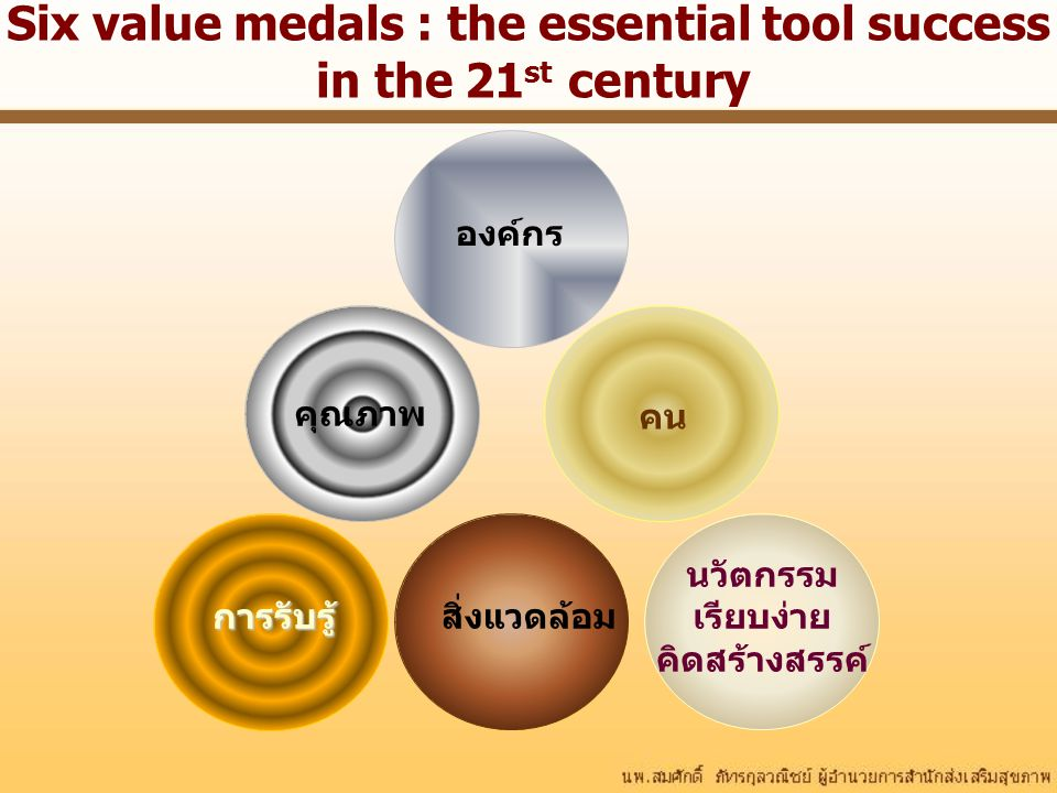 Six value medals : the essential tool success