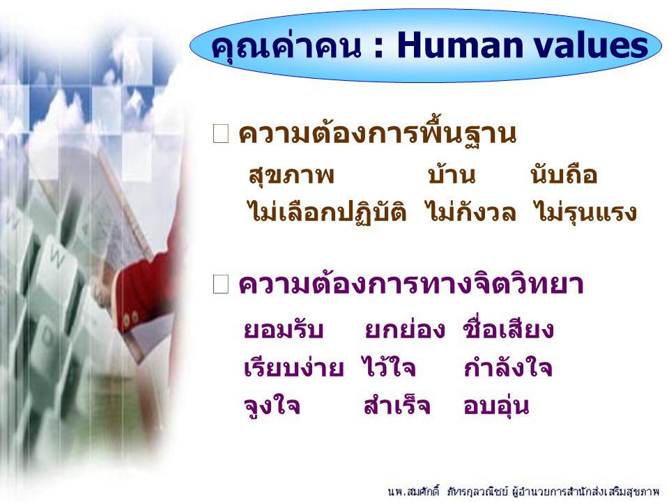 คุณค่าคน : Human values