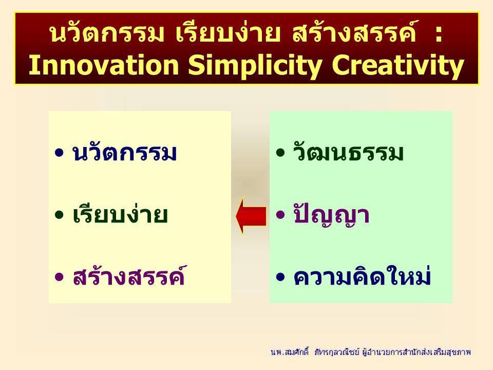 นวัตกรรม เรียบง่าย สร้างสรรค์ : Innovation Simplicity Creativity