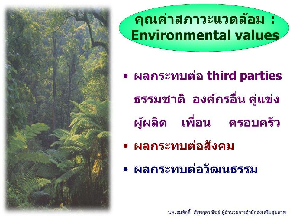 คุณค่าสภาวะแวดล้อม : Environmental values