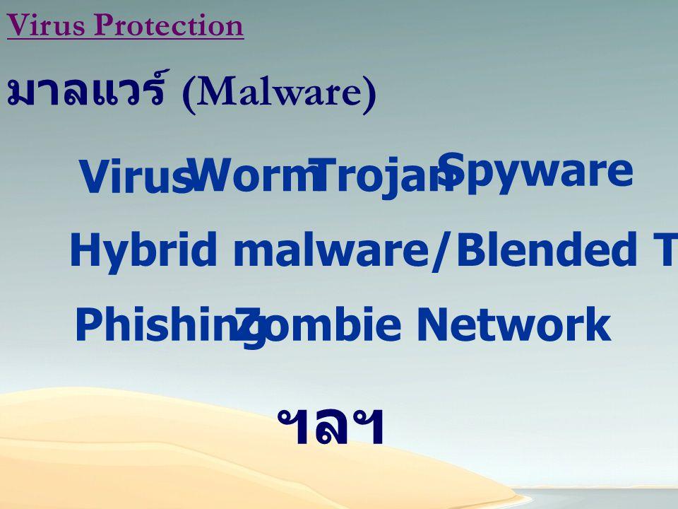 ฯลฯ มาลแวร์ (Malware) Spyware Virus Worm Trojan