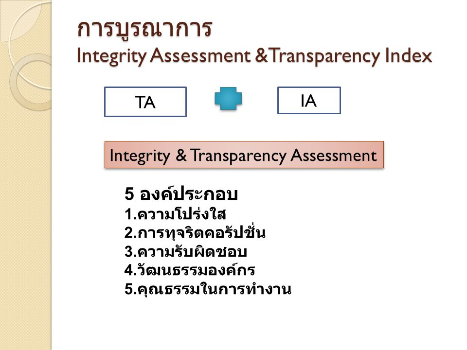 การบูรณาการ Integrity Assessment &Transparency Index