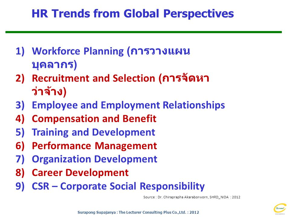 HR Trends from Global Perspectives