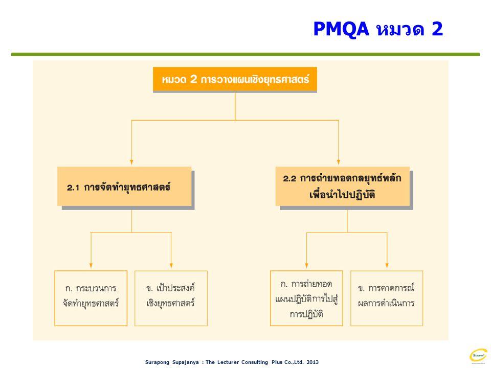 PMQA หมวด 2