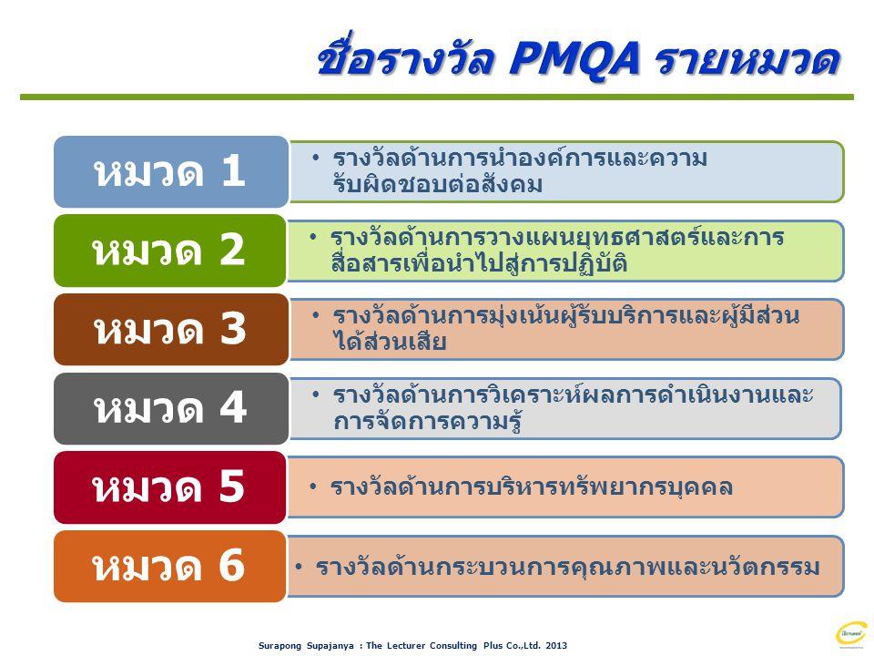 ชื่อรางวัล PMQA รายหมวด