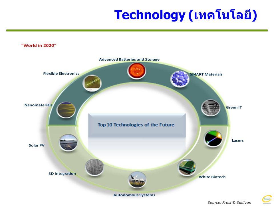 Technology (เทคโนโลยี)
