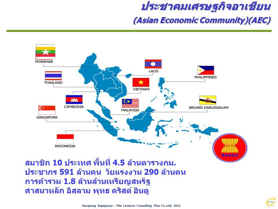 ประชาคมเศรษฐกิจอาเชียน (Asian Economic Community)(AEC)