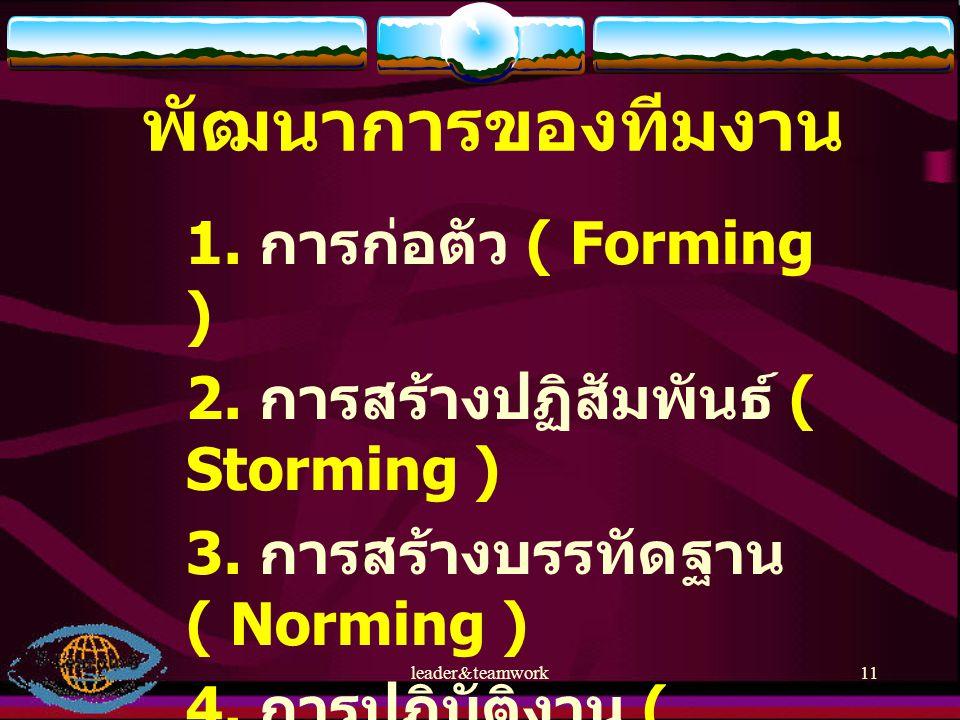 พัฒนาการของทีมงาน 2. การสร้างปฏิสัมพันธ์ ( Storming )