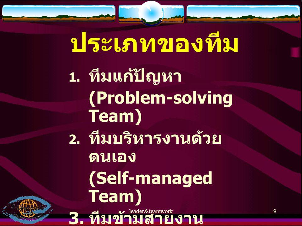 ประเภทของทีม ทีมแก้ปัญหา (Problem-solving Team) ทีมบริหารงานด้วยตนเอง