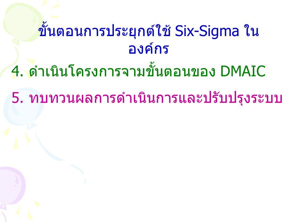 ขั้นตอนการประยุกต์ใช้ Six-Sigma ในองค์กร