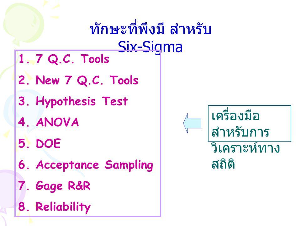 ทักษะที่พึงมี สำหรับ Six-Sigma