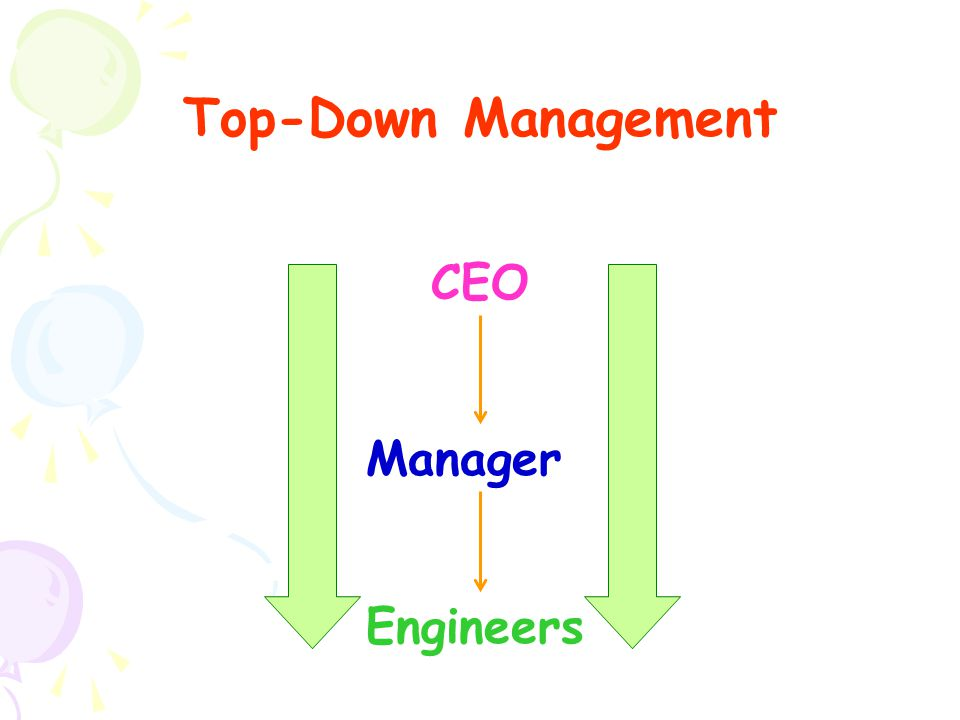 Top-Down Management CEO Manager Engineers