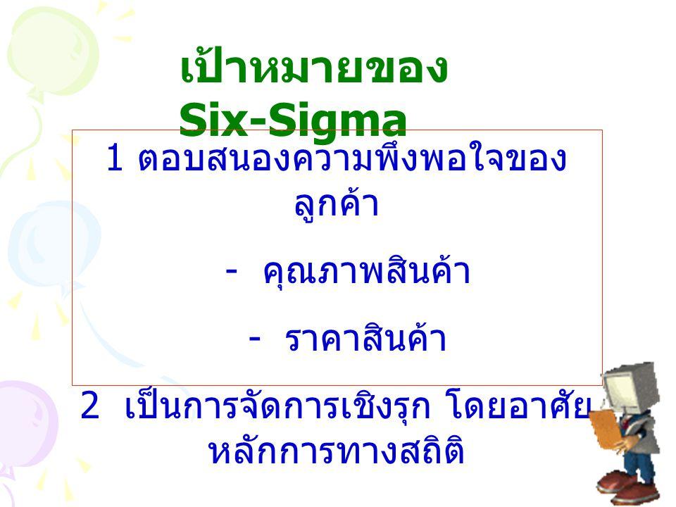 เป้าหมายของ Six-Sigma