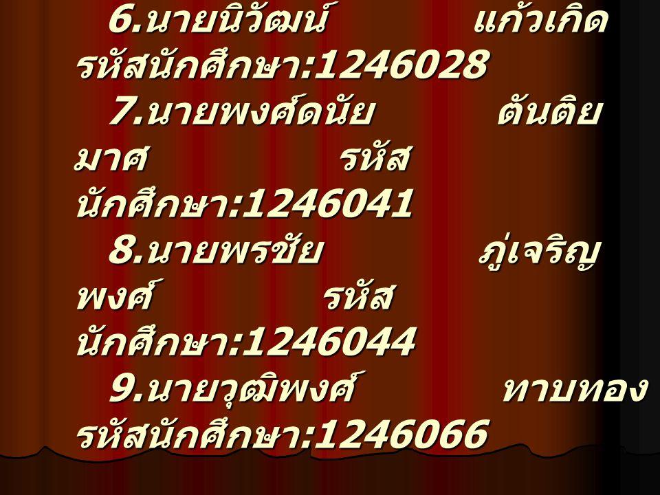 6. นายนิวัฒน์ แก้วเกิด รหัสนักศึกษา:1246028 7