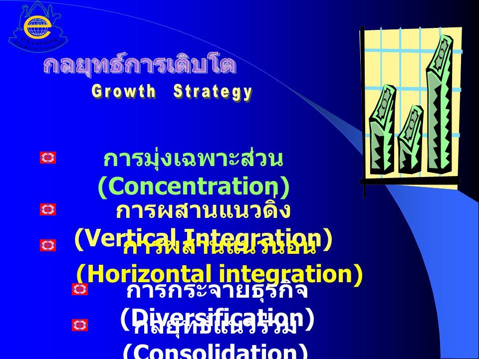 การมุ่งเฉพาะส่วน (Concentration)
