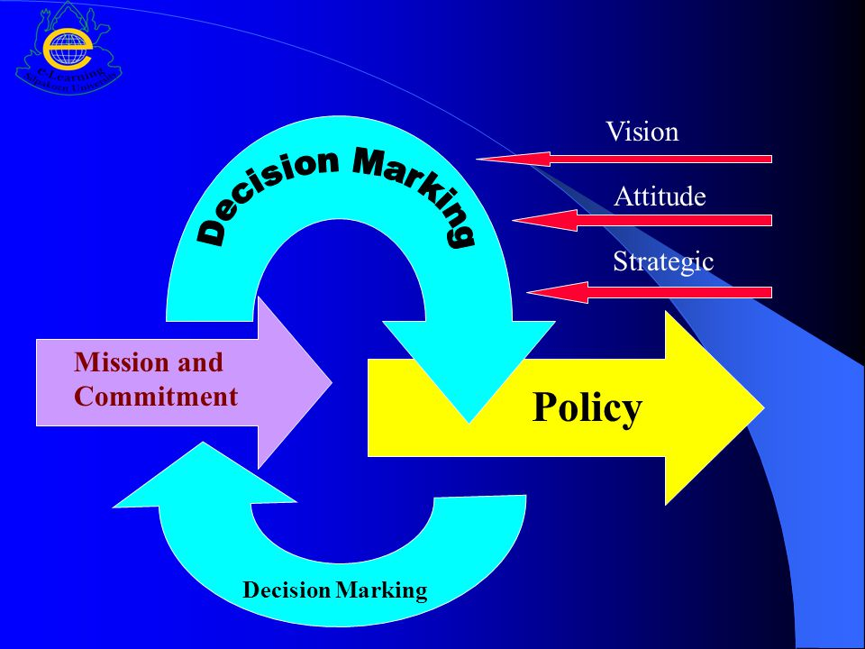 Policy Vision Decision Marking Attitude Strategic