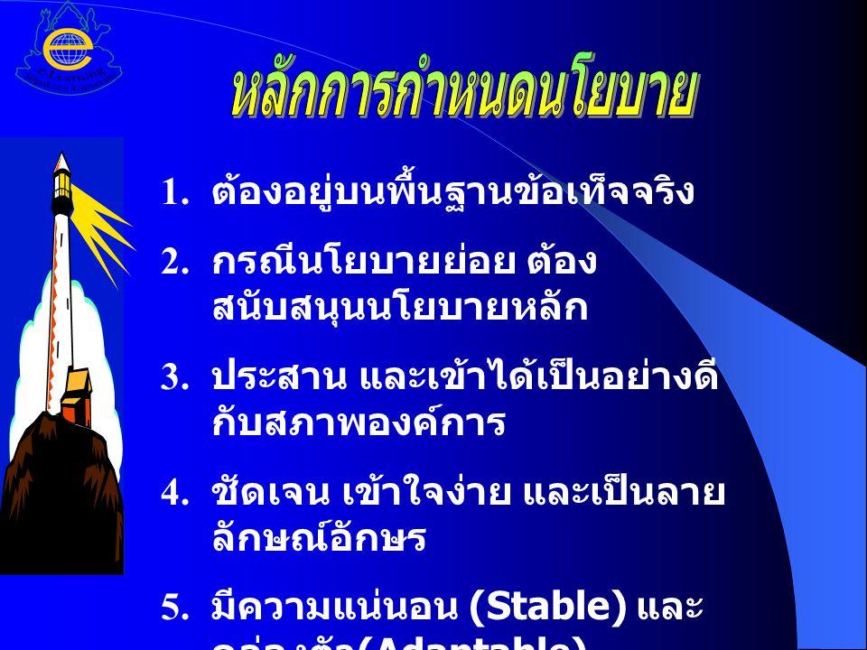 6. เหมาะสม (Suitable) และรัดกุม (Well-Cover)