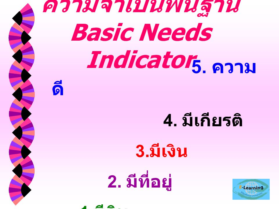 ความจำเป็นพื้นฐาน Basic Needs Indicator