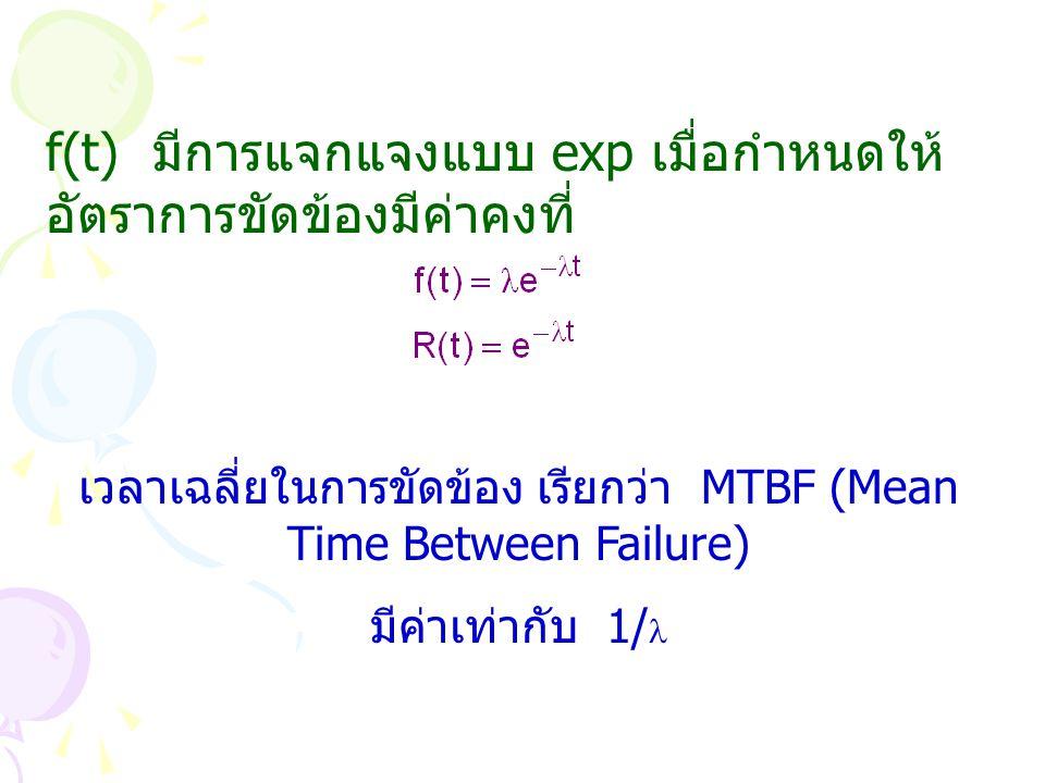 เวลาเฉลี่ยในการขัดข้อง เรียกว่า MTBF (Mean Time Between Failure)