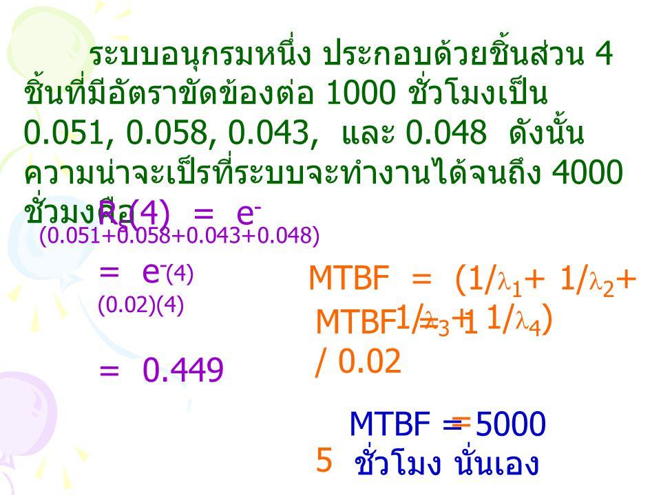 ระบบอนุกรมหนึ่ง ประกอบด้วยชิ้นส่วน 4 ชิ้นที่มีอัตราขัดข้องต่อ 1000 ชั่วโมงเป็น 0.051, 0.058, 0.043, และ 0.048 ดังนั้นความน่าจะเป็รที่ระบบจะทำงานได้จนถึง 4000 ชั่วมงคือ