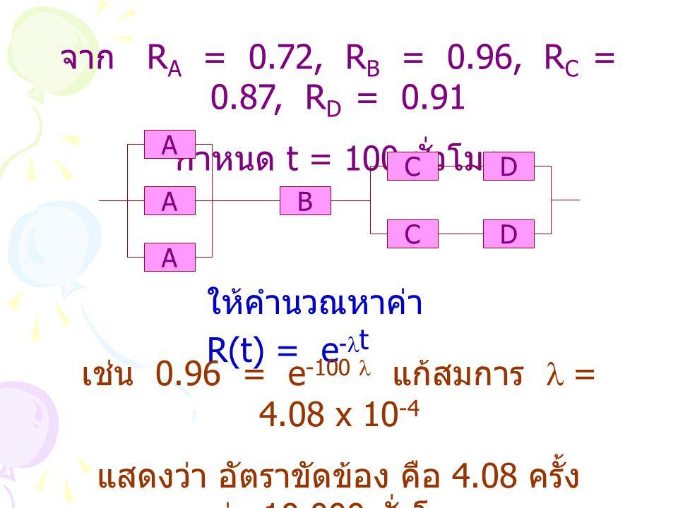 ให้คำนวณหาค่า R(t) = e-t