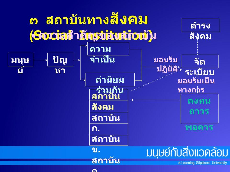 ๓ สถาบันทางสังคม (Social Institution)