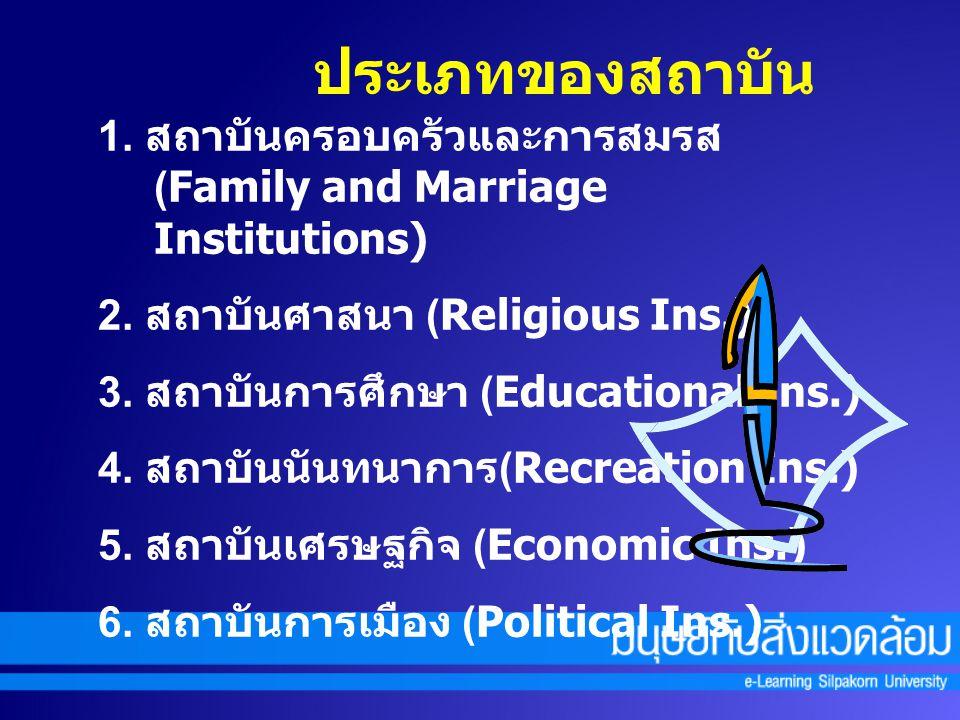ประเภทของสถาบัน 1. สถาบันครอบครัวและการสมรส (Family and Marriage Institutions) 2. สถาบันศาสนา (Religious Ins.)