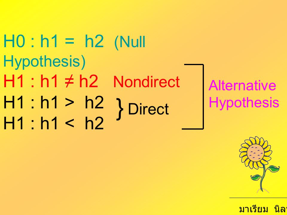 } H0 : h1 = h2 (Null Hypothesis) H1 : h1 ≠ h2 Nondirect