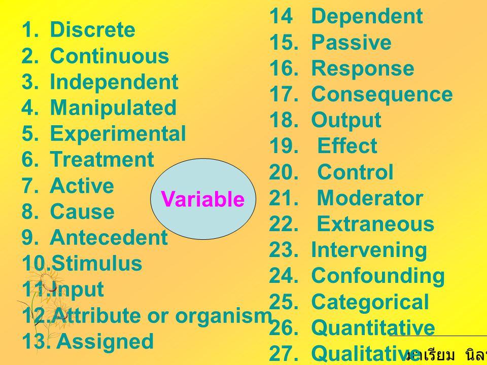 14 Dependent Discrete 15. Passive Continuous 16. Response Independent