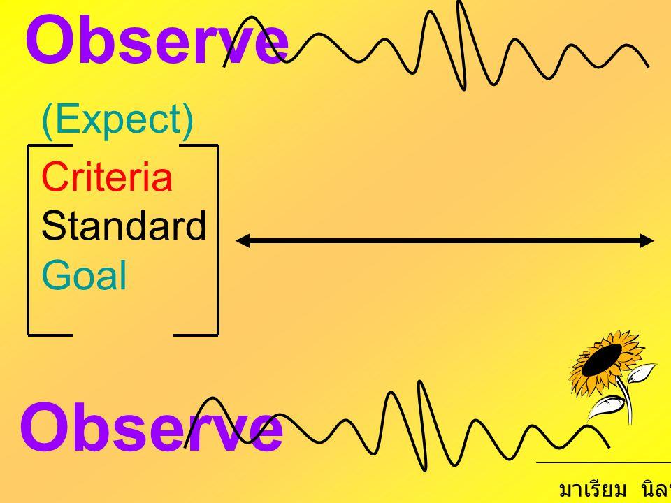 Observe (Expect) Criteria Standard Goal Observe มาเรียม นิลพันธุ์