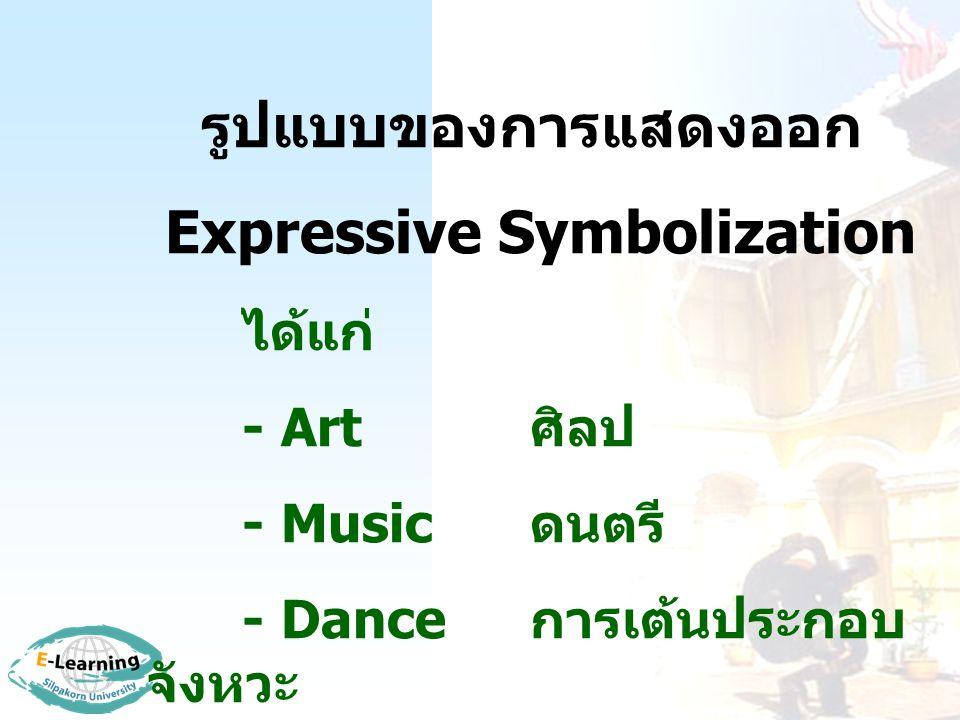 Expressive Symbolization